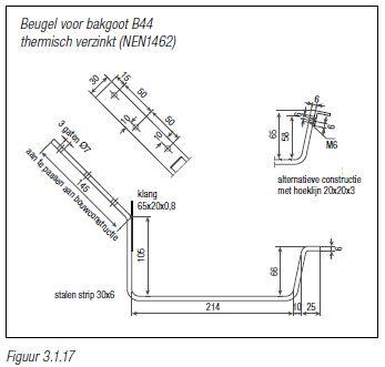 Zinken beugel mastgoot B44