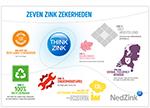 28507-nz-infographic-zeven-zink-zekerheden-150x108