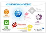 28507-nz-infographic-zeven-zink-zekerheden-en-150x108-1