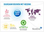 29265-nz-infographic-duurzaamheid-150x108