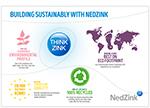 29265-nz-infographic-duurzaamheid-en-150x108