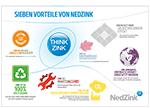 28507-nz-infographic-zeven-zink-zekerheden-du-150x108