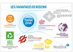 28507-nz-infographic-zeven-zink-zekerheden-fr-150x108