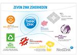 28507-nz-infographic-zeven-zink-zekerheden-vl-150x108