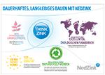 29265-nz-infographic-duurzaamheid-du-150x108