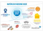 29432-nz-infographic-nedzink-noir-du-wo-garanty-150x108