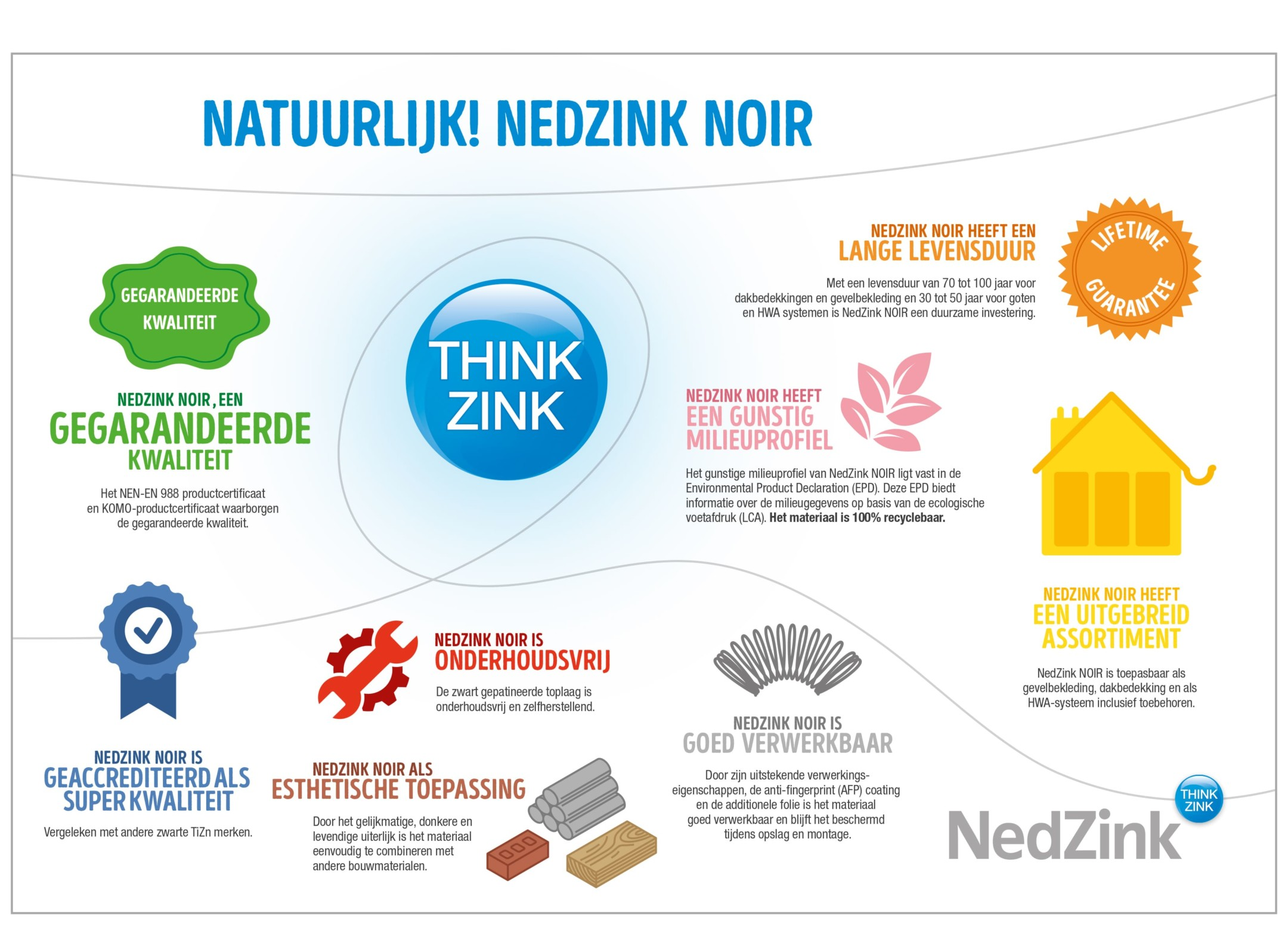 29432-nz-infographic-nedzink-noir-edit-min
