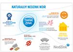 29432-nz-infographic-nedzink-noir-en-wo-garanty-150x108