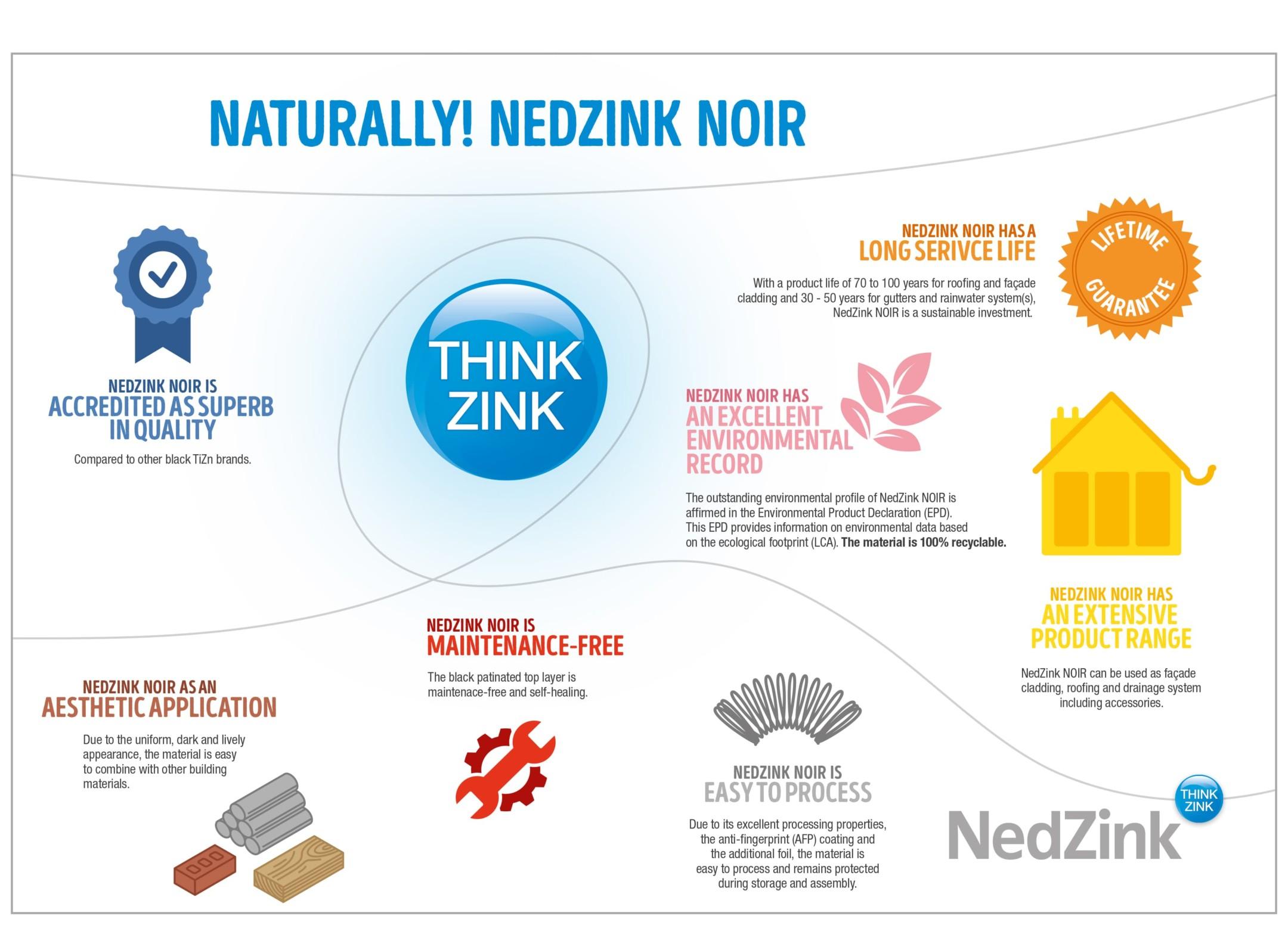 29432-nz-infographic-nedzink-noir-en-wo-garanty-min