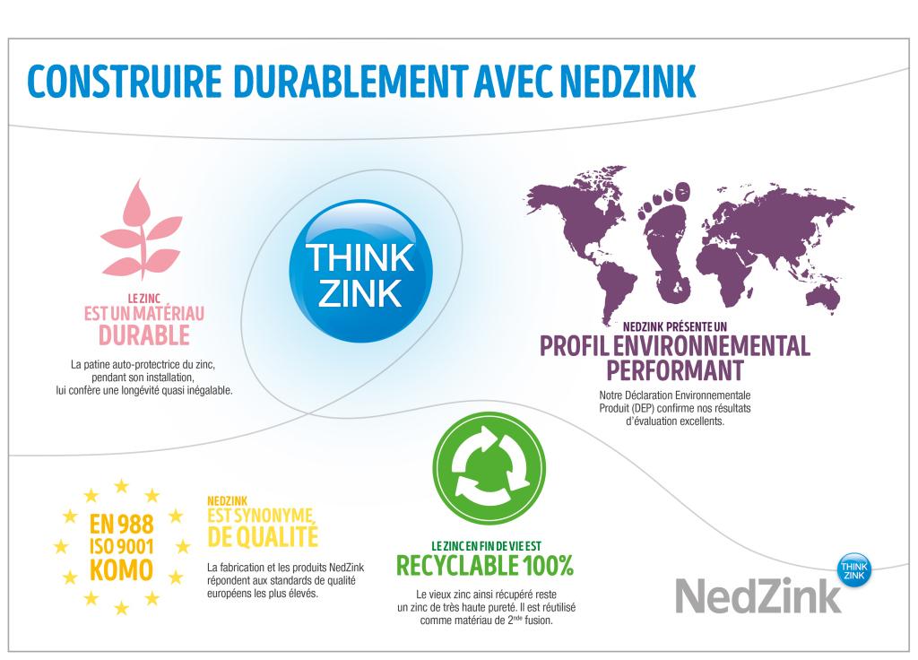 infographic_duurzaamheid_fr_1024x736